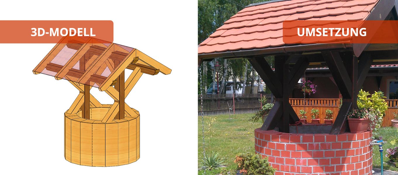 Brunnen Bausatz.Brunnendach Holzbausätze Individuell Und Zum Selber Aufbauen